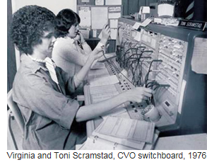 At the Switchboard